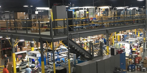 industrial work platforms